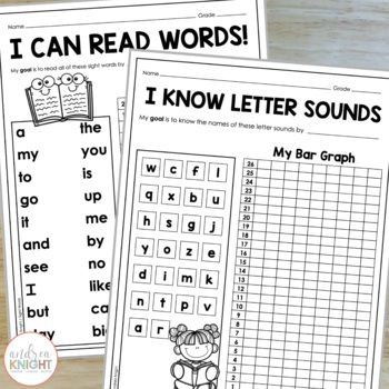 Student Data Graphs, Goal-Setting, and Self-Reflection