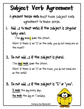 Subject Verb Agreement Anchor Chart By Jessi Olmsted Tpt