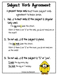 Subject verb agreement anchor chart also by jessi olmsted tpt rh teacherspayteachers