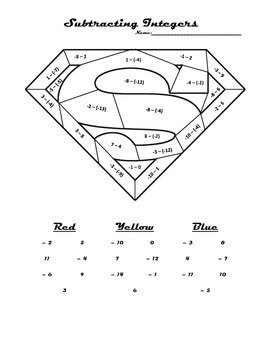 Subtracting Integers Coloring Sheet by May The Class Be