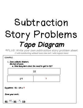Subtraction Story Problems with Tape Diagram by Miss Suhna