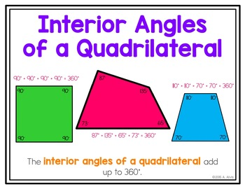 Sum Of Interior Angles Of Triangles And Quads Poster And