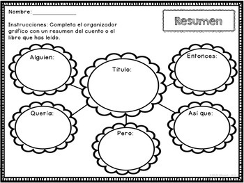 Summary Graphic Organizers in Spanish {Resumen} by MM