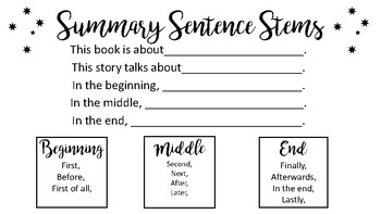Sentence starters for character descriptions. How to Write