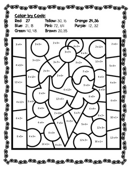 Summer/End of the Year Multiplication Worksheets by