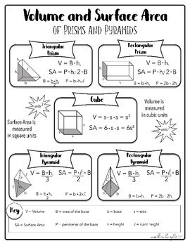 Surface Area and Volume of Prisms and Pyramids Formula