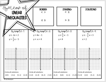 Systems of Linear Inequalities (Guided Notes/ Foldable) by