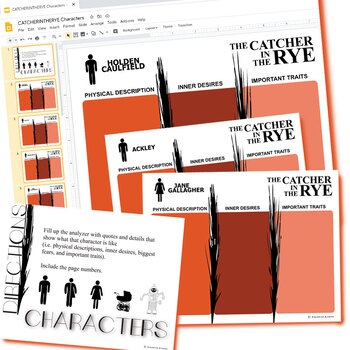 THE CATCHER IN THE RYE Characters Organizer (Created for