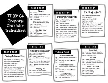 TI Graphing Calculator Instructions Posters and Handout