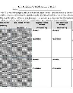 Tkam trial evidence graphic organizer also by heather trovinger tpt rh teacherspayteachers