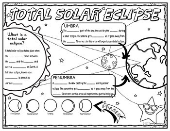 TOTAL SOLAR ECLIPSE 2017 SCIENCE DOODLE NOTE, INTERACTIVE
