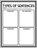 Sentence Command Exclamation Worksheets Teaching Resources