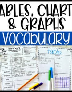 Tables charts  graphs fun interactive vocabulary dice activity editable also rh teacherspayteachers