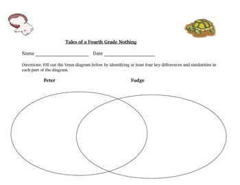 Tales of a Fourth Grade Nothing Venn Diagram Activity
