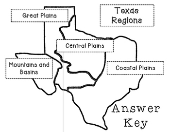 Texas Regions cut and paste activity by Resources to the