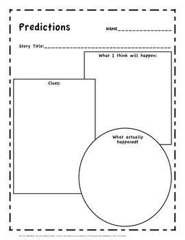 Text Connection Graphic Organizers by Like Mother Like