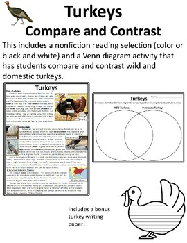 Thanksgiving Compare and Contrast Reading Thanksgiving