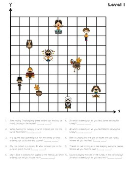 Thanksgiving Coordinate Grid/Ordered Pairs Activities by