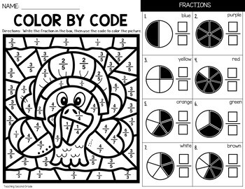 Thanksgiving Fractions Coloring Sheets by Teaching Second