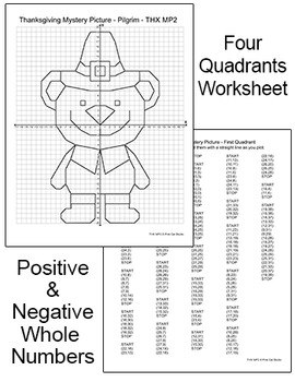 Thanksgiving Activities Coordinate Graphing Mystery