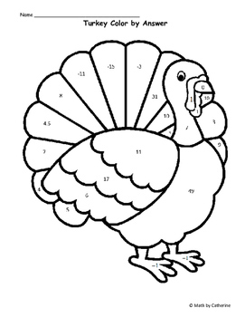 Thanksgiving Math: Turkey Color by Answer Evaluating