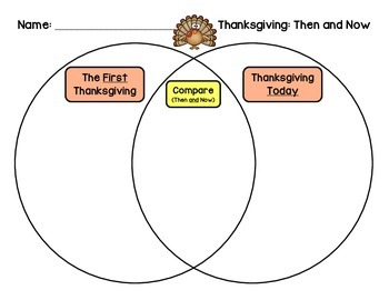 pilgrims vs puritans venn diagram ready remote 24927 wiring thanksgiving then and now free for you by livin in a van down rh teacherspayteachers com