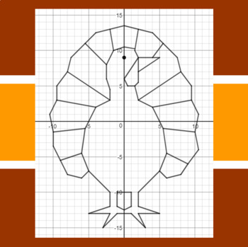Thanksgiving Gobble A Coordinate Graphing Activity