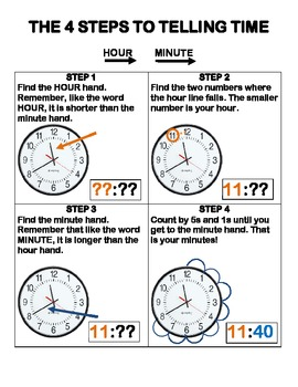 The 4 Steps to Telling Time Poster by The Three Rs and