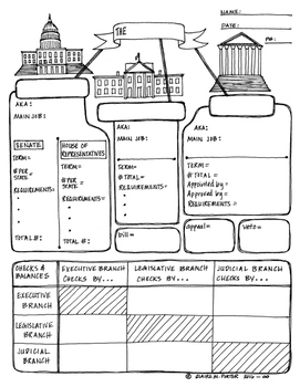 The Branches of Government Graphic Organizer by United
