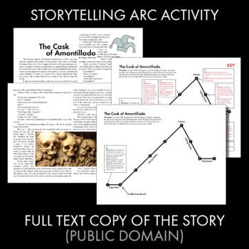the cask of amontillado story diagram foot skeleton edgar allan poe free 2 day lit analysis lesson ccss