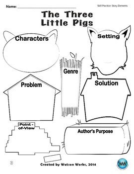 The Classic Three Little Pigs vs. The Three Little Pigs