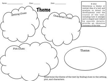 The Common Core High School: English Language Arts Key