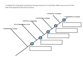 The Evolution of Communication: Telephone Cladograms! by