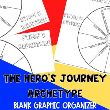 The Hero's Journey Blank Graphic Organizer by Kellie