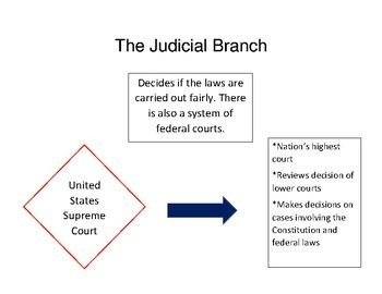 judicial branch court system diagram vw lupo wiring the anchor chart by missc93 teachers pay