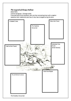 The Legend of Sleepy Hollow Literature Unit Plan by