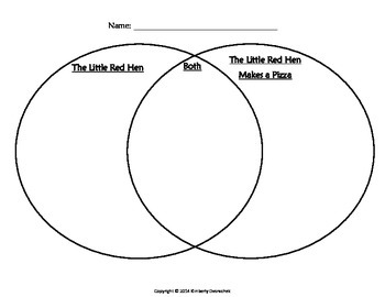 The Little Red Hen Makes A Pizza Comparison by Kimberly