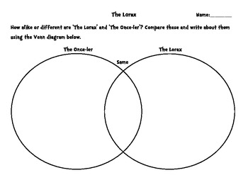 XAROL- 'The Lorax' Differentiated Comprehension by Nicky