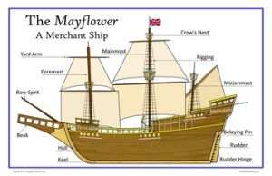 The Mayflower: Ship Posters by Thematic Teacher | TpT