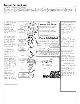 The Metric System Biology Doodle Diagram by Science With