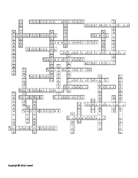 The New Imperialism Vocabulary Crossword for World History