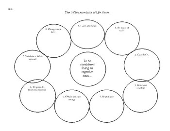 The Nine Characteristics of Life Graphic Organizer by