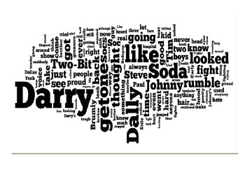 The Outsiders Chapter 9 Wordle with Critical Thinking