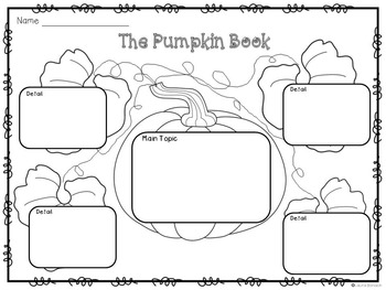 The Pumpkin Book Close Reading Informational Text Study