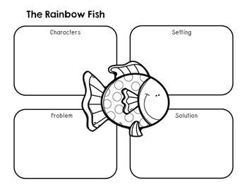 The Rainbow Fish Literacy Activities by Mrs Jones Teaches