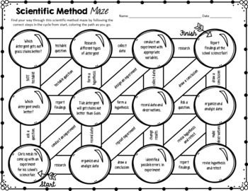 The Scientific Method Science Maze by The Morehouse Magic