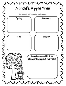 The Seasons of Arnold's Apple Tree: A Common Core Book