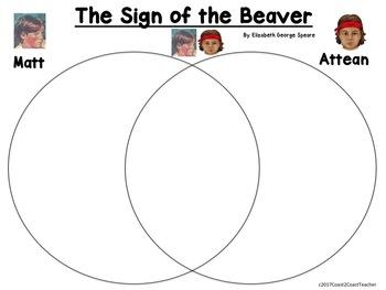 The Sign of the Beaver Venn Diagram: Free by Coast 2 Coast