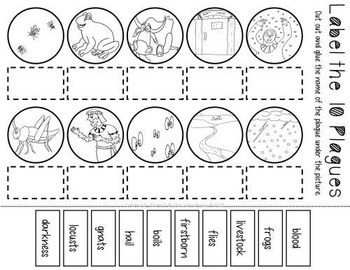The Ten Plagues of Egypt Worksheet Pack by The Treasured