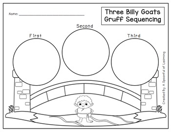 The Three Billy Goats Gruff Literacy Activities! by A